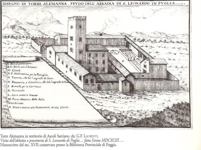 Kommende Cornetto (Quelle: http://www.anspiascolisatriano.it/files/dizionarioimg/dizabazia-benedettina-s.leonardo/abaziabenedettinadis.leonardo.jpg / 04.03.2016)